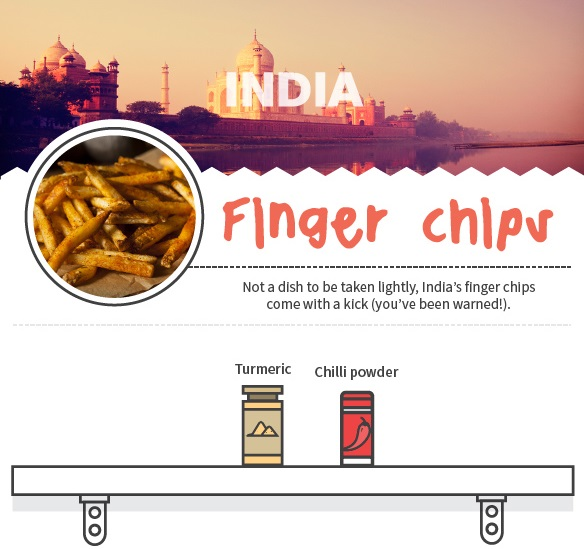 How Different People Eat Fries Infographic India