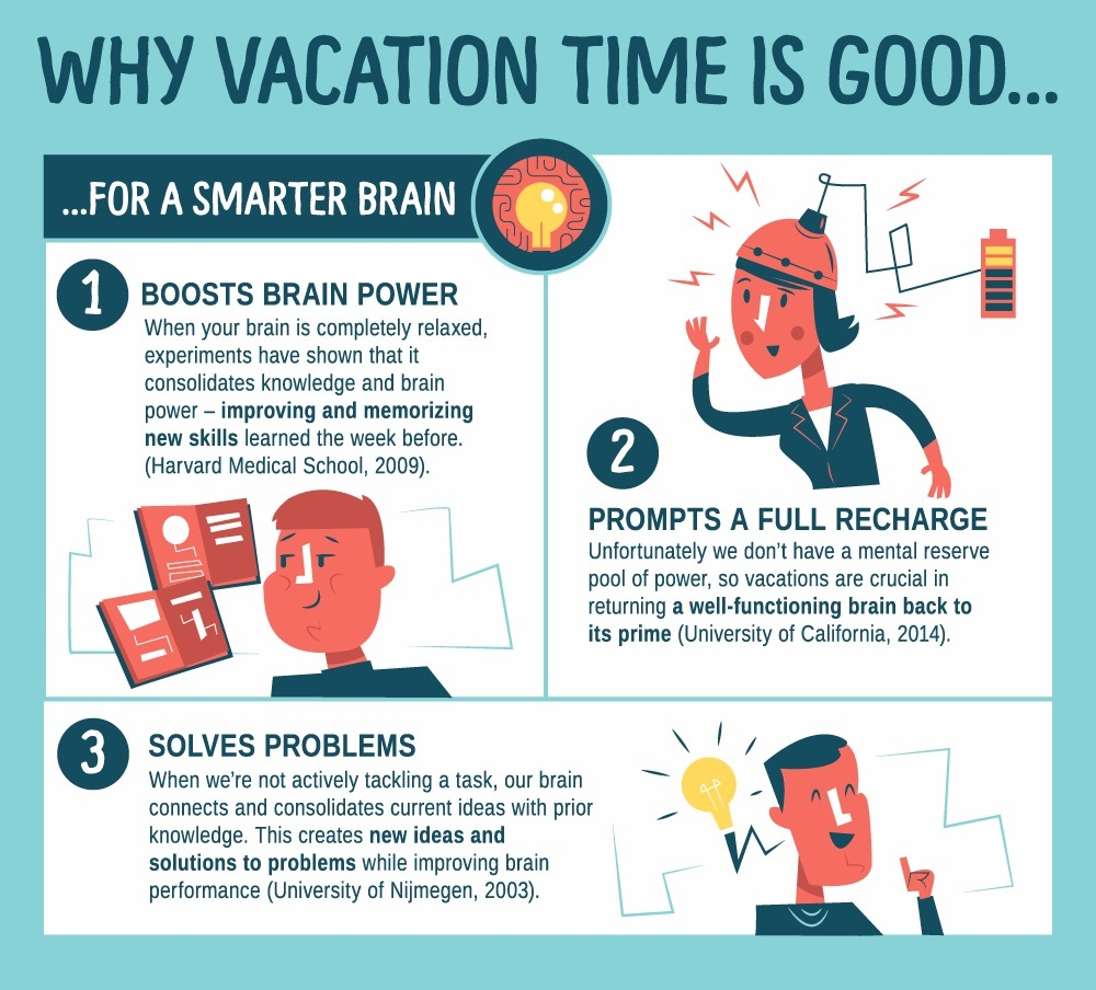 Brain Craves Vacation Infographic 3