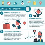 Brain Craves Vacation Infographic 5