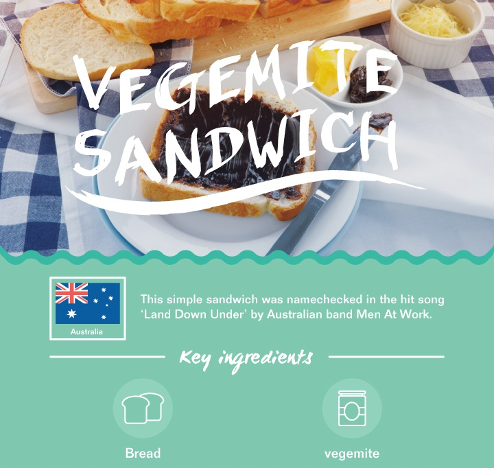 Iconic Sandwiches from Around the World Infographic Featured