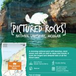 US National Parks Infographic 13