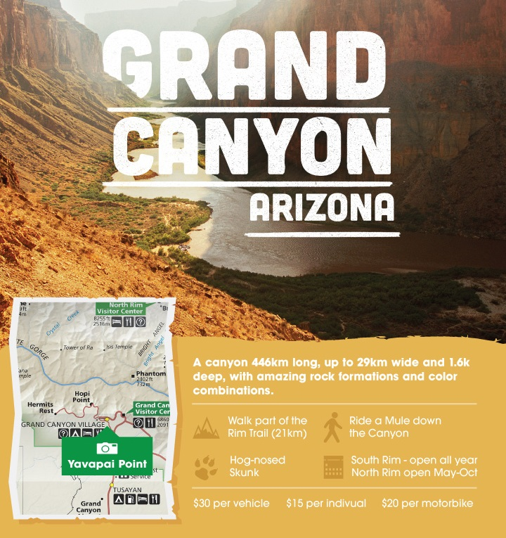US National Parks Infographic 4