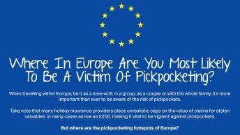 European Pickpocket Hotspots Featured